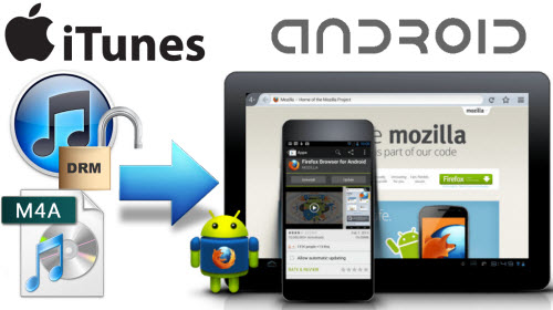 itunes to android transfer how to transfer itunes to android phone