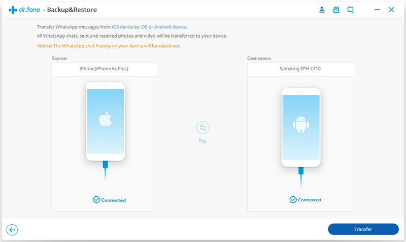 Best Way To Transfer Data From Iphone To Android